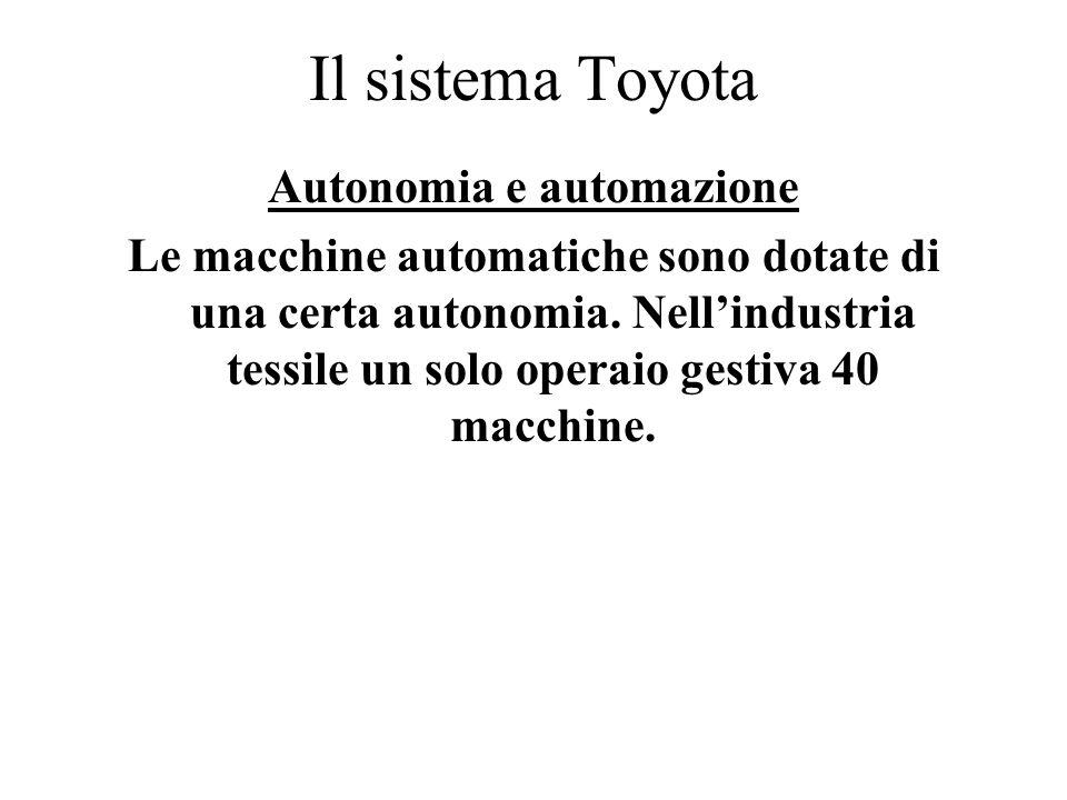 Il sistema Toyota Autonomia e automazione Le macchine automatiche sono dotate di una certa autonomia. Nellindustria tessile un solo operaio gestiva 40