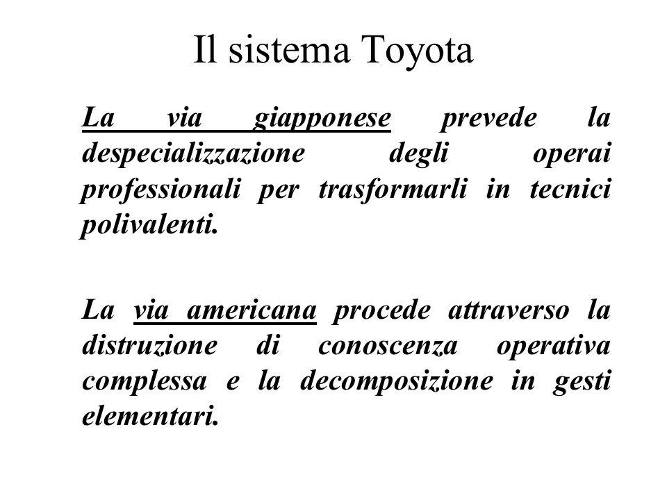 Il sistema Toyota La via giapponese prevede la despecializzazione degli operai professionali per trasformarli in tecnici polivalenti. La via americana
