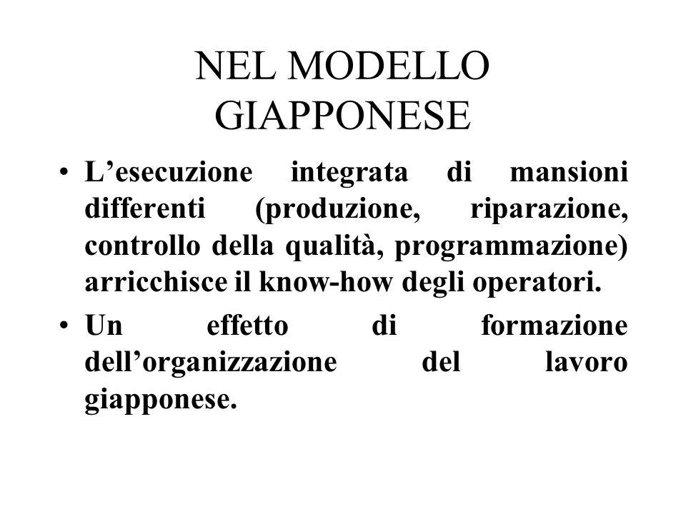 NEL MODELLO GIAPPONESE Lesecuzione integrata di mansioni differenti (produzione, riparazione, controllo della qualità, programmazione) arricchisce il