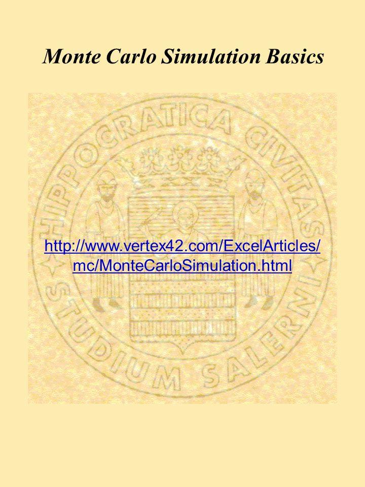 Monte Carlo Simulation Basics http://www.vertex42.com/ExcelArticles/ mc/MonteCarloSimulation.html