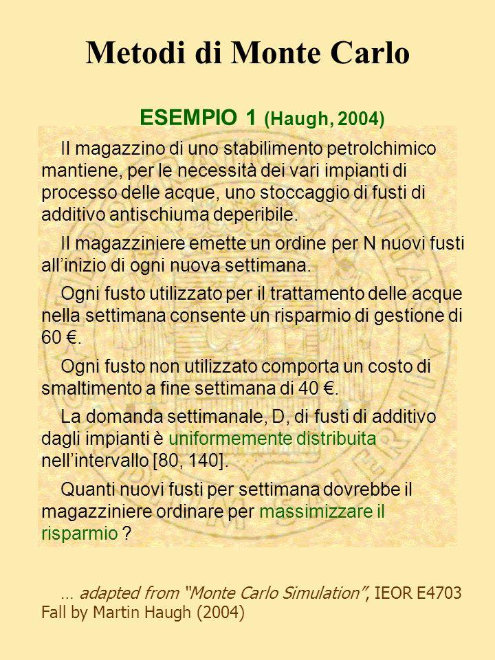 Metodi di Monte Carlo ESEMPIO 1 (Haugh, 2004) Il magazzino di uno stabilimento petrolchimico mantiene, per le necessità dei vari impianti di processo delle acque, uno stoccaggio di fusti di additivo antischiuma deperibile.