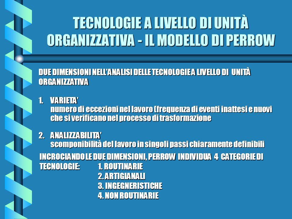 TECNOLOGIE A LIVELLO DI UNITÀ ORGANIZZATIVA - IL MODELLO DI PERROW DUE DIMENSIONI NELLANALISI DELLE TECNOLOGIE A LIVELLO DI UNITÀ ORGANIZZATIVA 1.VARI