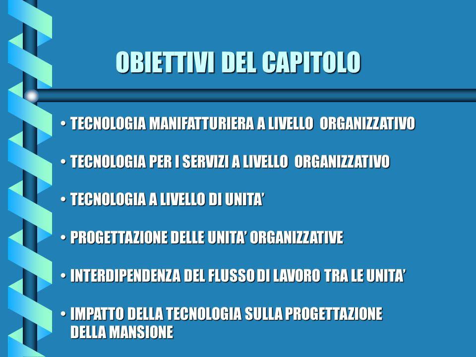 OBIETTIVI DEL CAPITOLO TECNOLOGIA MANIFATTURIERA A LIVELLO ORGANIZZATIVOTECNOLOGIA MANIFATTURIERA A LIVELLO ORGANIZZATIVO TECNOLOGIA PER I SERVIZI A L