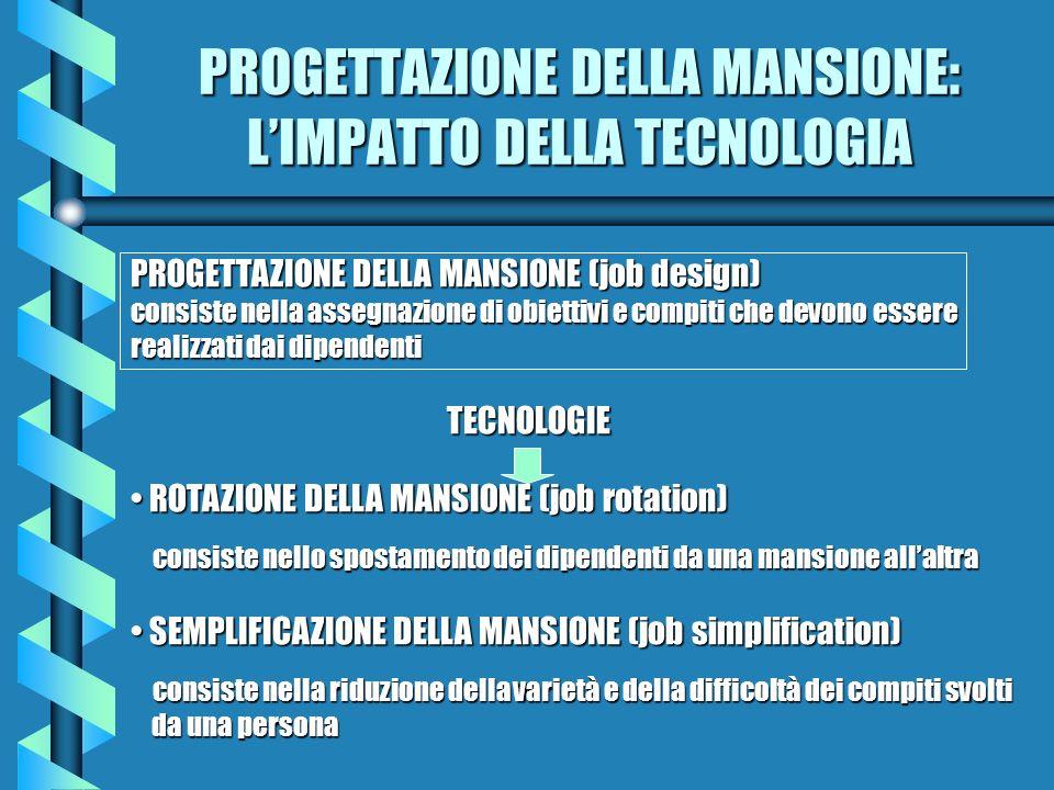 PROGETTAZIONE DELLA MANSIONE: LIMPATTO DELLA TECNOLOGIA PROGETTAZIONE DELLA MANSIONE (job design) consiste nella assegnazione di obiettivi e compiti c