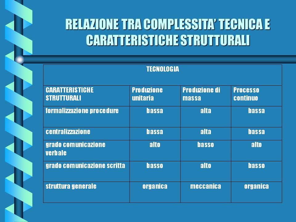 NUOVI SVILUPPI NELLA TECNOLOGIA MANIFATTURIERA: COMPUTER-INTEGRATED MANUFACTURING COMPUTER-INTEGRATED MANUFACTURING - CIM produzione integrata e automatizzata tramite la messa in rete delle diverse componenti della produzione manifatturiera (robot, macchine, attività di progettazione e di ingegneria TRE SOTTO-COMPONENTI del CIM 1.