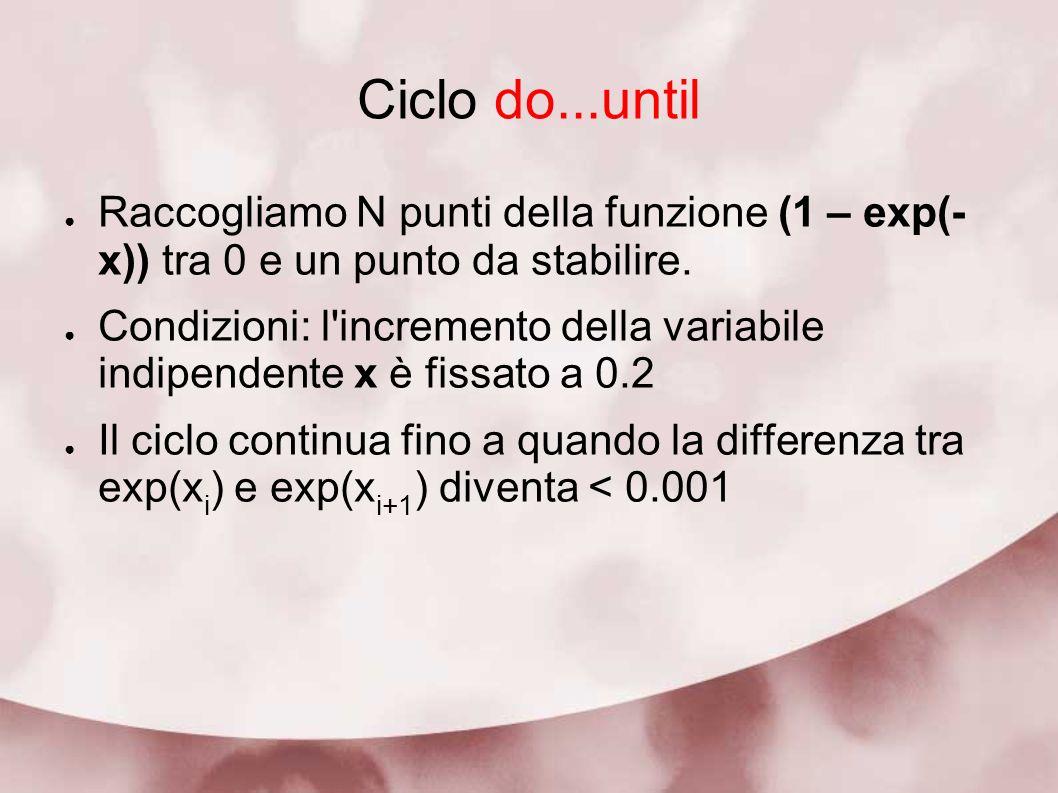 Ciclo do...until Raccogliamo N punti della funzione (1 – exp(- x)) tra 0 e un punto da stabilire. Condizioni: l'incremento della variabile indipendent
