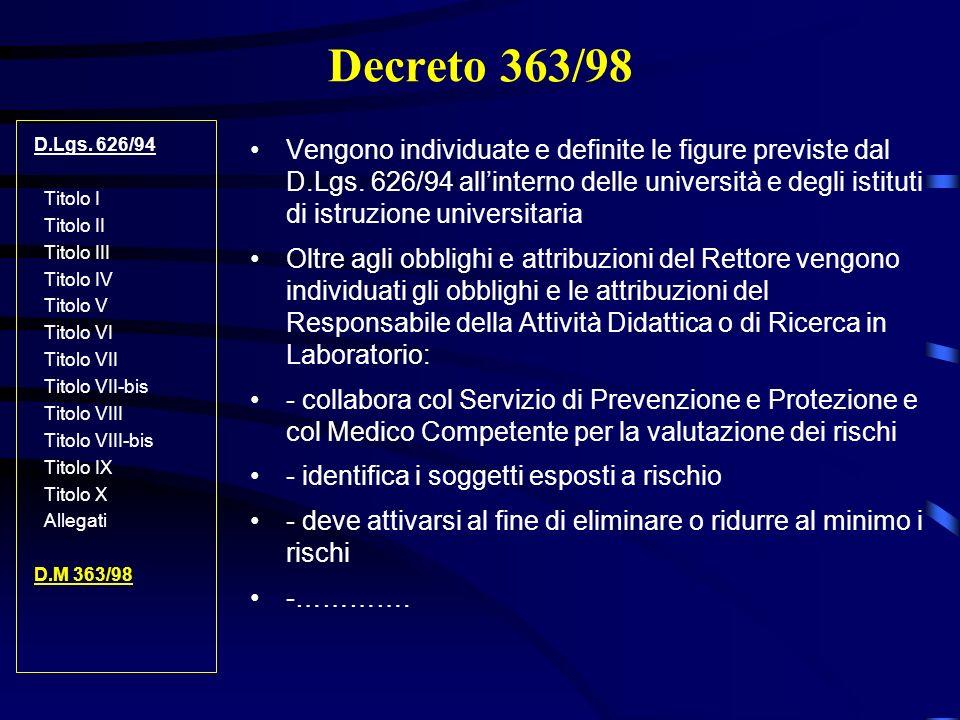 Decreto 363/98 D.Lgs. 626/94 Titolo I Titolo II Titolo III Titolo IV Titolo V Titolo VI Titolo VII Titolo VII-bis Titolo VIII Titolo VIII-bis Titolo I