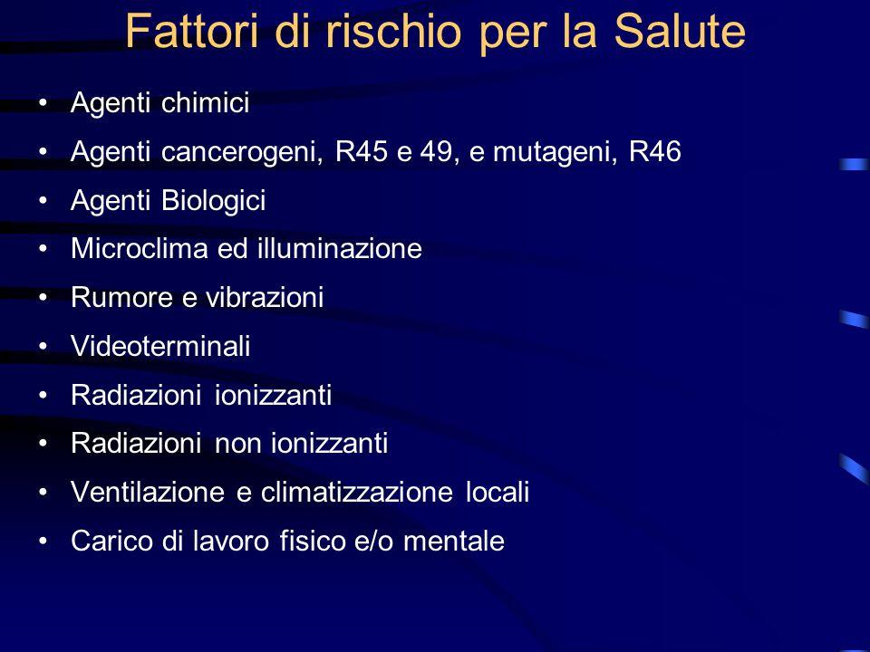 Fattori di rischio per la Salute Agenti chimici Agenti cancerogeni, R45 e 49, e mutageni, R46 Agenti Biologici Microclima ed illuminazione Rumore e vi