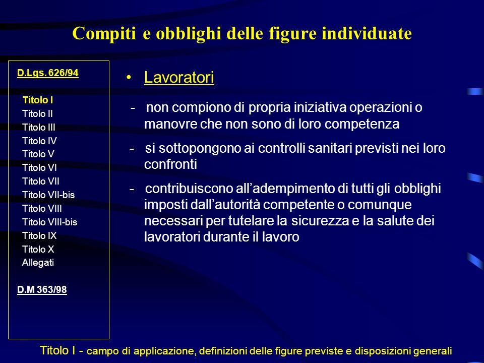 Compiti e obblighi delle figure individuate D.Lgs. 626/94 Titolo I Titolo II Titolo III Titolo IV Titolo V Titolo VI Titolo VII Titolo VII-bis Titolo