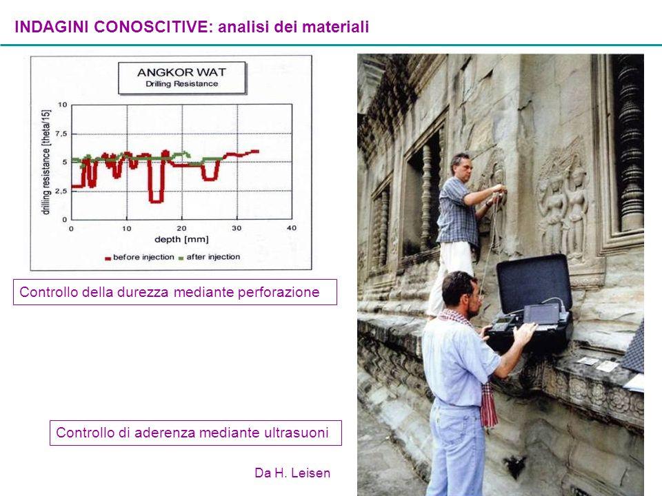 Controllo della durezza mediante perforazione Controllo di aderenza mediante ultrasuoni Da H. Leisen INDAGINI CONOSCITIVE: analisi dei materiali