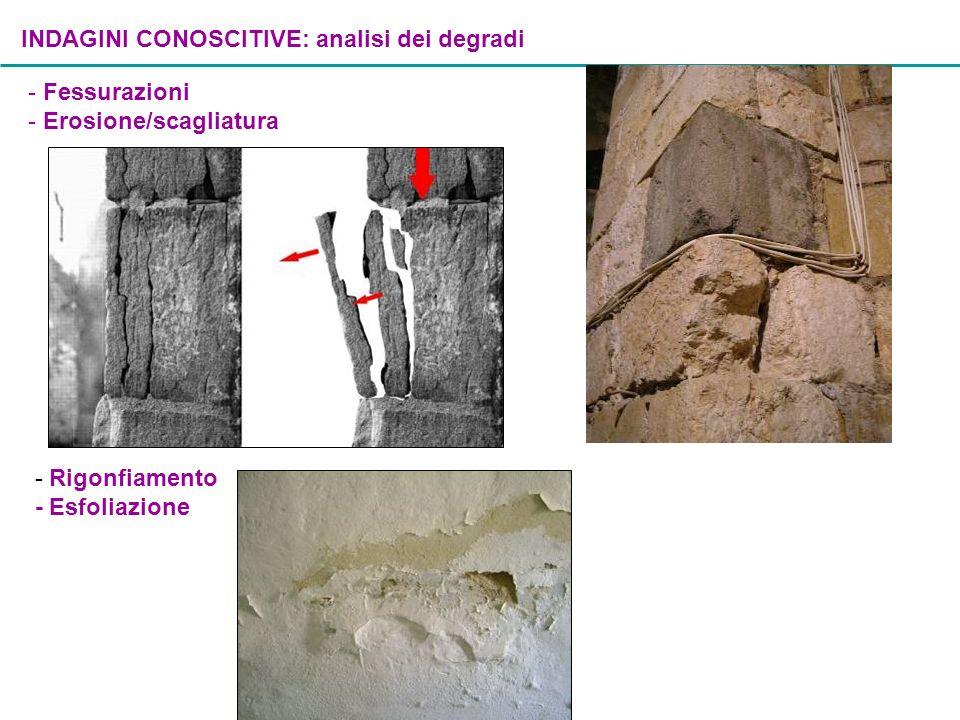 INDAGINI CONOSCITIVE: analisi dei degradi - Fessurazioni - Erosione/scagliatura - Rigonfiamento - Esfoliazione