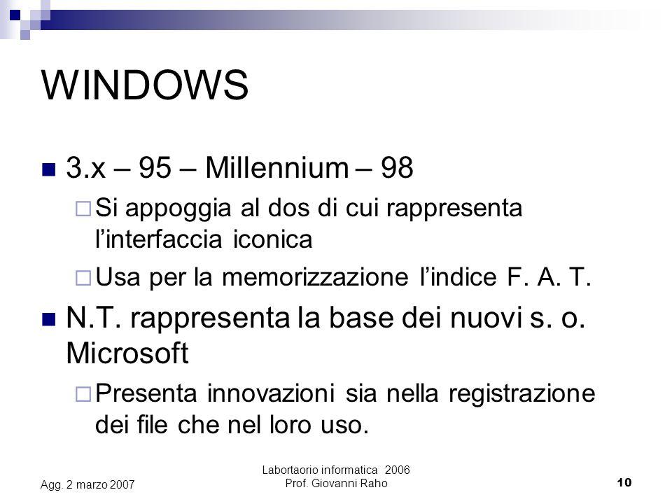 Labortaorio informatica 2006 Prof.Giovanni Raho10 Agg.