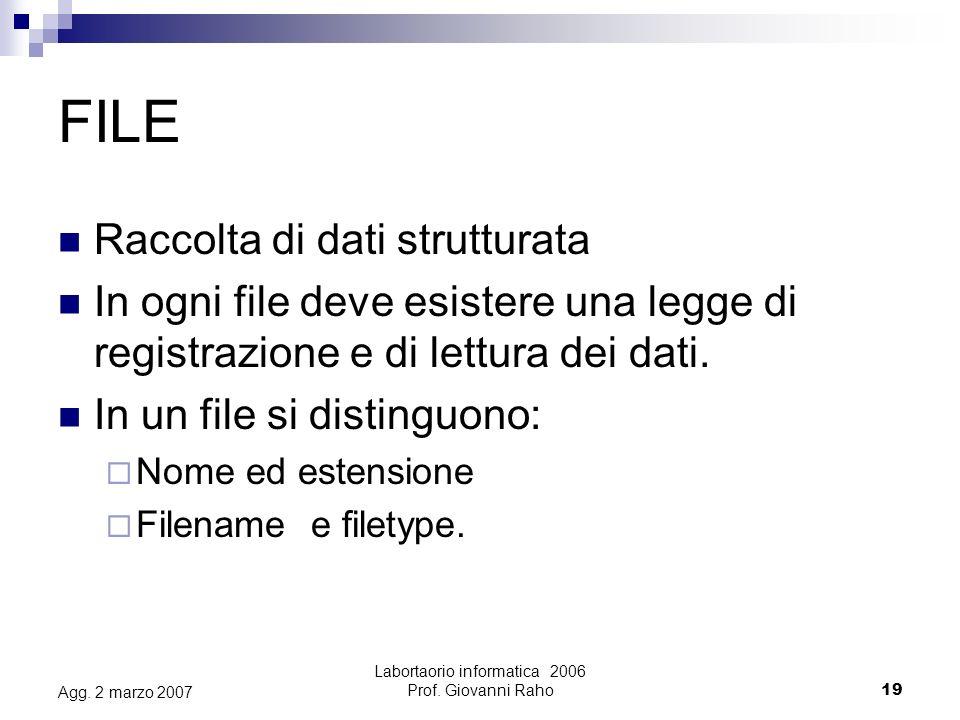 Labortaorio informatica 2006 Prof. Giovanni Raho19 Agg.