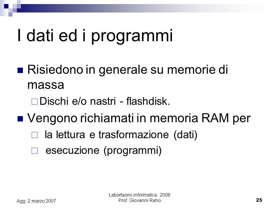 Labortaorio informatica 2006 Prof. Giovanni Raho25 Agg.