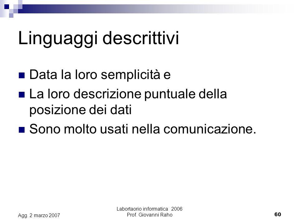 Labortaorio informatica 2006 Prof. Giovanni Raho60 Agg.