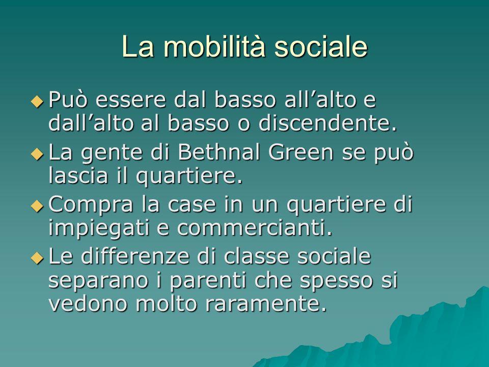La mobilità sociale Può essere dal basso allalto e dallalto al basso o discendente. Può essere dal basso allalto e dallalto al basso o discendente. La