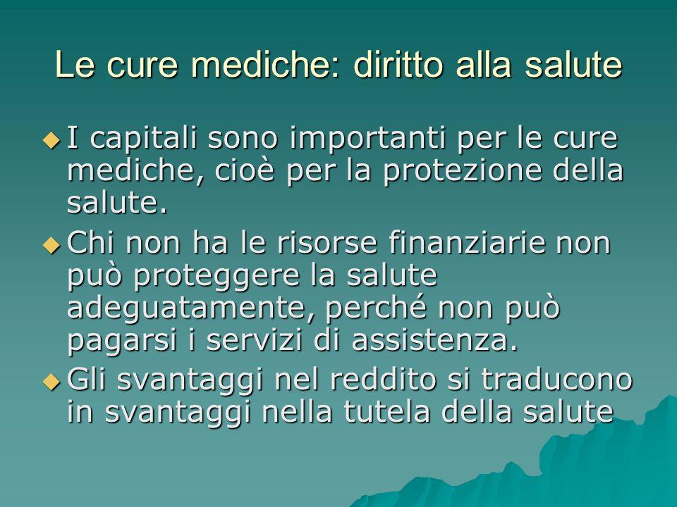 Le cure mediche: diritto alla salute I capitali sono importanti per le cure mediche, cioè per la protezione della salute. I capitali sono importanti p