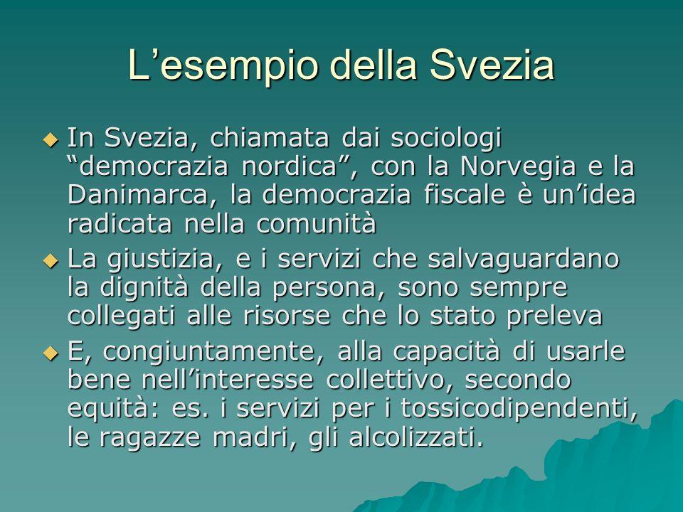 Lesempio della Svezia In Svezia, chiamata dai sociologi democrazia nordica, con la Norvegia e la Danimarca, la democrazia fiscale è unidea radicata nella comunità In Svezia, chiamata dai sociologi democrazia nordica, con la Norvegia e la Danimarca, la democrazia fiscale è unidea radicata nella comunità La giustizia, e i servizi che salvaguardano la dignità della persona, sono sempre collegati alle risorse che lo stato preleva La giustizia, e i servizi che salvaguardano la dignità della persona, sono sempre collegati alle risorse che lo stato preleva E, congiuntamente, alla capacità di usarle bene nellinteresse collettivo, secondo equità: es.