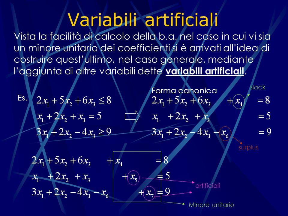 Variabili artificiali Vista la facilità di calcolo della b.a.