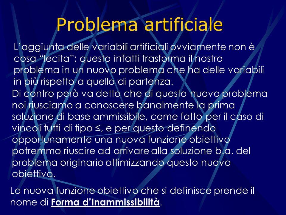 Problema artificiale Laggiunta delle variabili artificiali ovviamente non è cosa lecita; questo infatti trasforma il nostro problema in un nuovo problema che ha delle variabili in più rispetto a quello di partenza.