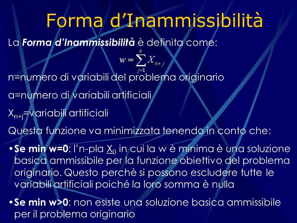 La Forma dInammissibilità è definita come: n=numero di variabili del problema originario a=numero di variabili artificiali X n+j =variabili artificiali Questa funzione va minimizzata tenendo in conto che: Se min w=0 : ln-pla X 0 in cui la w è minima è una soluzione basica ammissibile per la funzione obiettivo del problema originario.