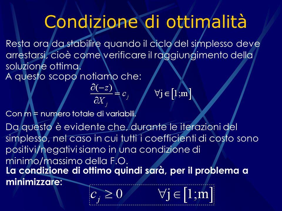 Condizione di ottimalità Resta ora da stabilire quando il ciclo del simplesso deve arrestarsi, cioè come verificare il raggiungimento della soluzione ottima.