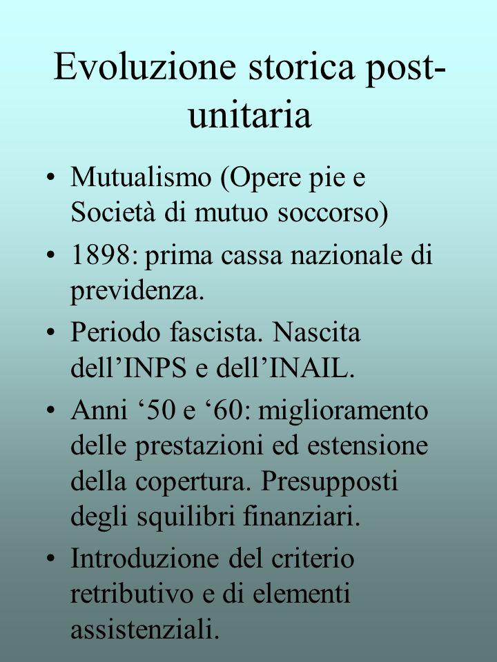 Evoluzione storica post- unitaria Mutualismo (Opere pie e Società di mutuo soccorso) 1898: prima cassa nazionale di previdenza. Periodo fascista. Nasc
