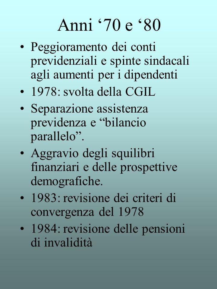 Anni 70 e 80 Peggioramento dei conti previdenziali e spinte sindacali agli aumenti per i dipendenti 1978: svolta della CGIL Separazione assistenza pre