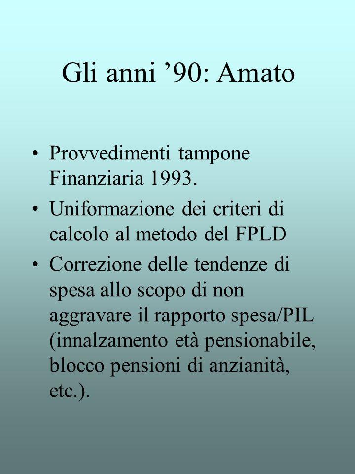 Gli anni 90: Amato Provvedimenti tampone Finanziaria 1993. Uniformazione dei criteri di calcolo al metodo del FPLD Correzione delle tendenze di spesa