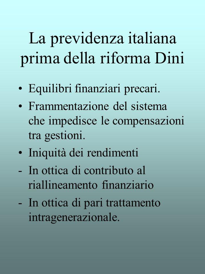La previdenza italiana prima della riforma Dini Equilibri finanziari precari. Frammentazione del sistema che impedisce le compensazioni tra gestioni.