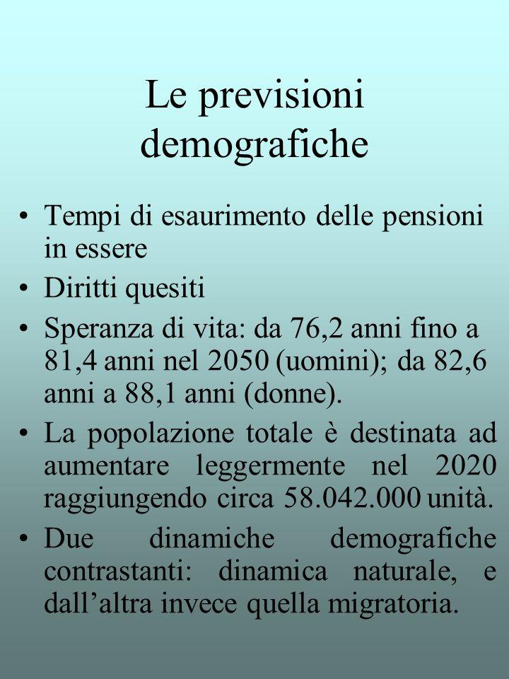 Le previsioni demografiche Tempi di esaurimento delle pensioni in essere Diritti quesiti Speranza di vita: da 76,2 anni fino a 81,4 anni nel 2050 (uom