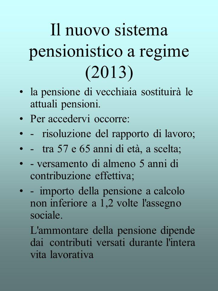 Il nuovo sistema pensionistico a regime (2013) la pensione di vecchiaia sostituirà le attuali pensioni. Per accedervi occorre: - risoluzione del rappo