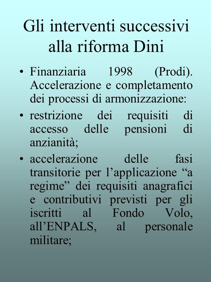 Gli interventi successivi alla riforma Dini Finanziaria 1998 (Prodi). Accelerazione e completamento dei processi di armonizzazione: restrizione dei re