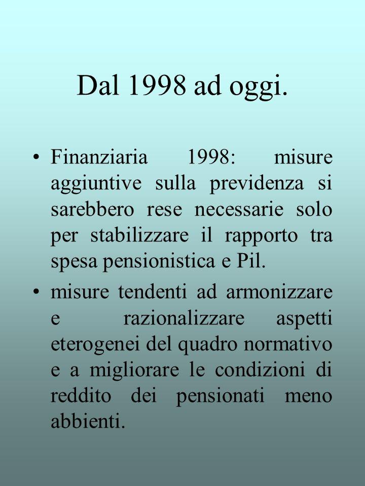 Dal 1998 ad oggi. Finanziaria 1998: misure aggiuntive sulla previdenza si sarebbero rese necessarie solo per stabilizzare il rapporto tra spesa pensio
