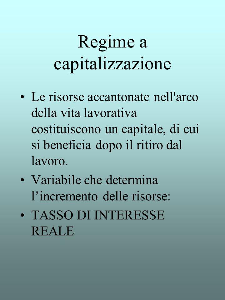 Regime a capitalizzazione Le risorse accantonate nell'arco della vita lavorativa costituiscono un capitale, di cui si beneficia dopo il ritiro dal lav