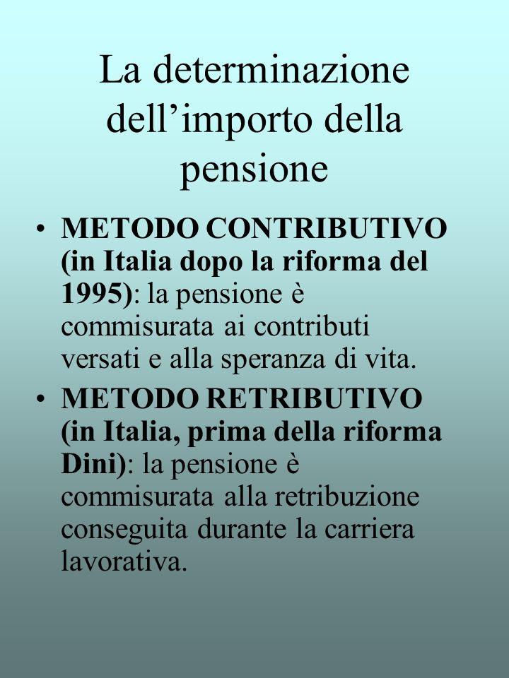 La determinazione dellimporto della pensione METODO CONTRIBUTIVO (in Italia dopo la riforma del 1995): la pensione è commisurata ai contributi versati