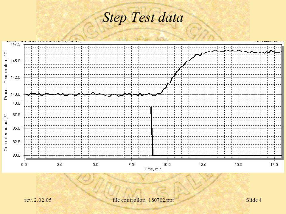 rev.2.02.05file controllori_180702.pptSlide 5 a.
