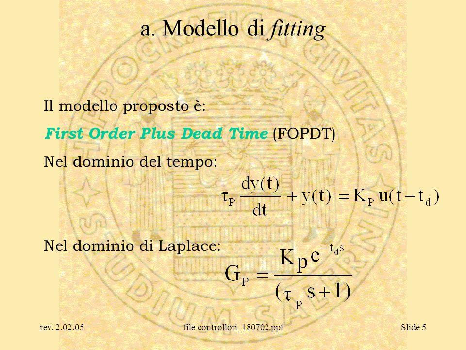 rev.2.02.05file controllori_180702.pptSlide 6 b.