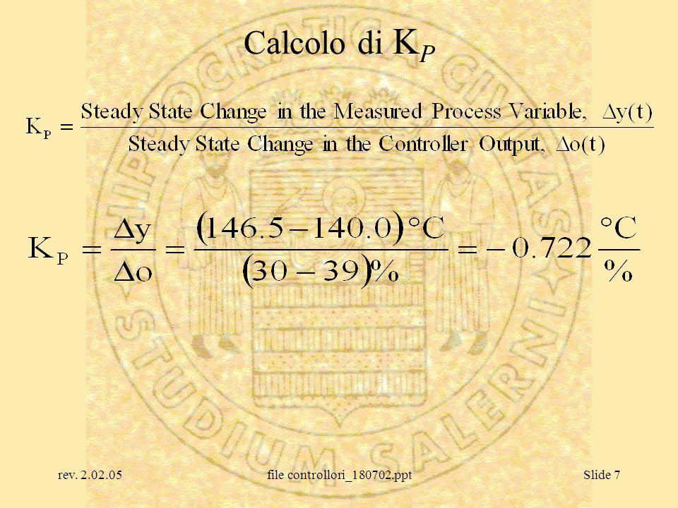 rev. 2.02.05file controllori_180702.pptSlide 7 Calcolo di K P