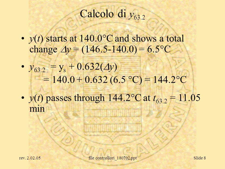 rev. 2.02.05file controllori_180702.pptSlide 8 Calcolo di y 63.2 y(t) starts at 140.0°C and shows a total change y = (146.5-140.0) = 6.5°C y 63.2 = y