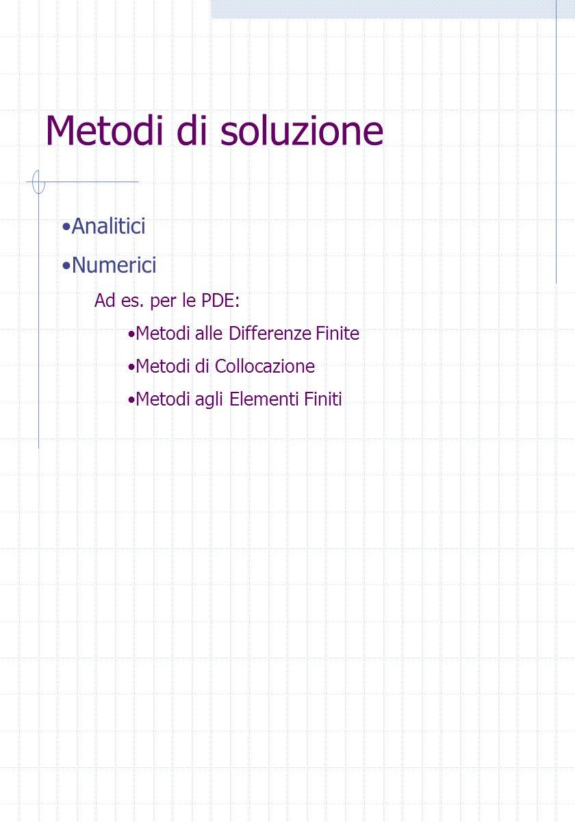 Metodi di soluzione Analitici Numerici Ad es. per le PDE: Metodi alle Differenze Finite Metodi di Collocazione Metodi agli Elementi Finiti
