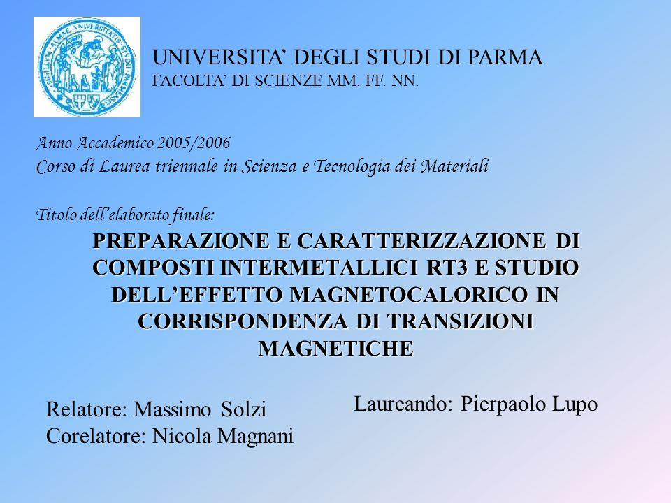 PREPARAZIONE E CARATTERIZZAZIONE DI COMPOSTI INTERMETALLICI RT3 E STUDIO DELLEFFETTO MAGNETOCALORICO IN CORRISPONDENZA DI TRANSIZIONI MAGNETICHE Laure