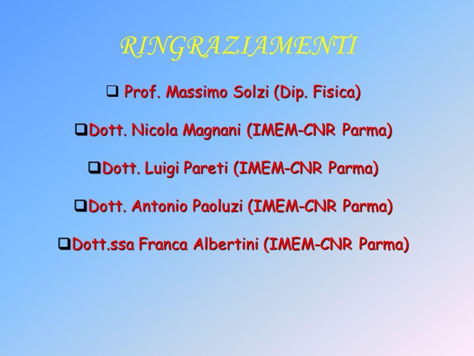 RINGRAZIAMENTI Prof. Massimo Solzi (Dip. Fisica) Dott. Nicola Magnani (IMEM-CNR Parma) Dott. Nicola Magnani (IMEM-CNR Parma) Dott. Luigi Pareti (IMEM-