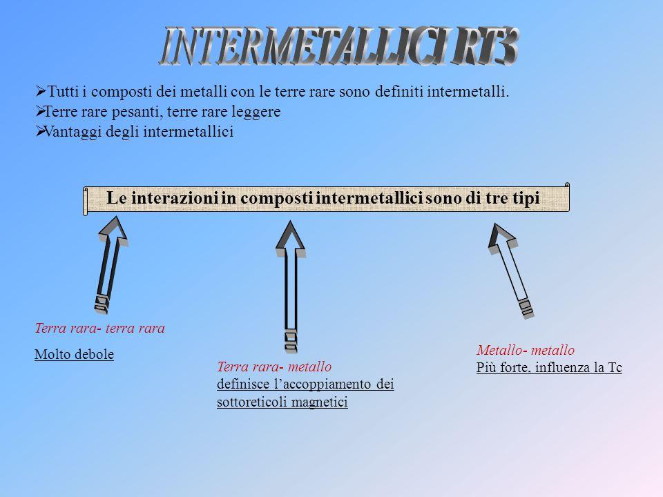 Tutti i composti dei metalli con le terre rare sono definiti intermetalli. Terre rare pesanti, terre rare leggere Vantaggi degli intermetallici Le int