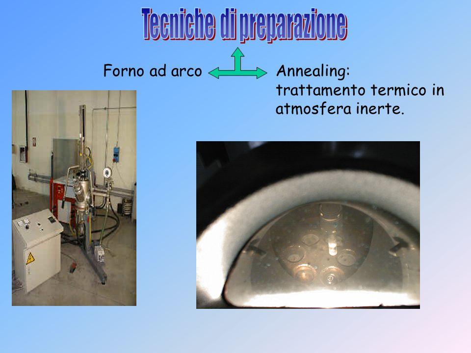 Forno ad arcoAnnealing: trattamento termico in atmosfera inerte.