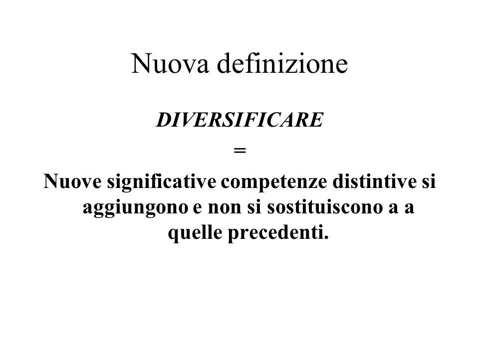 Nuova definizione DIVERSIFICARE = Nuove significative competenze distintive si aggiungono e non si sostituiscono a a quelle precedenti.