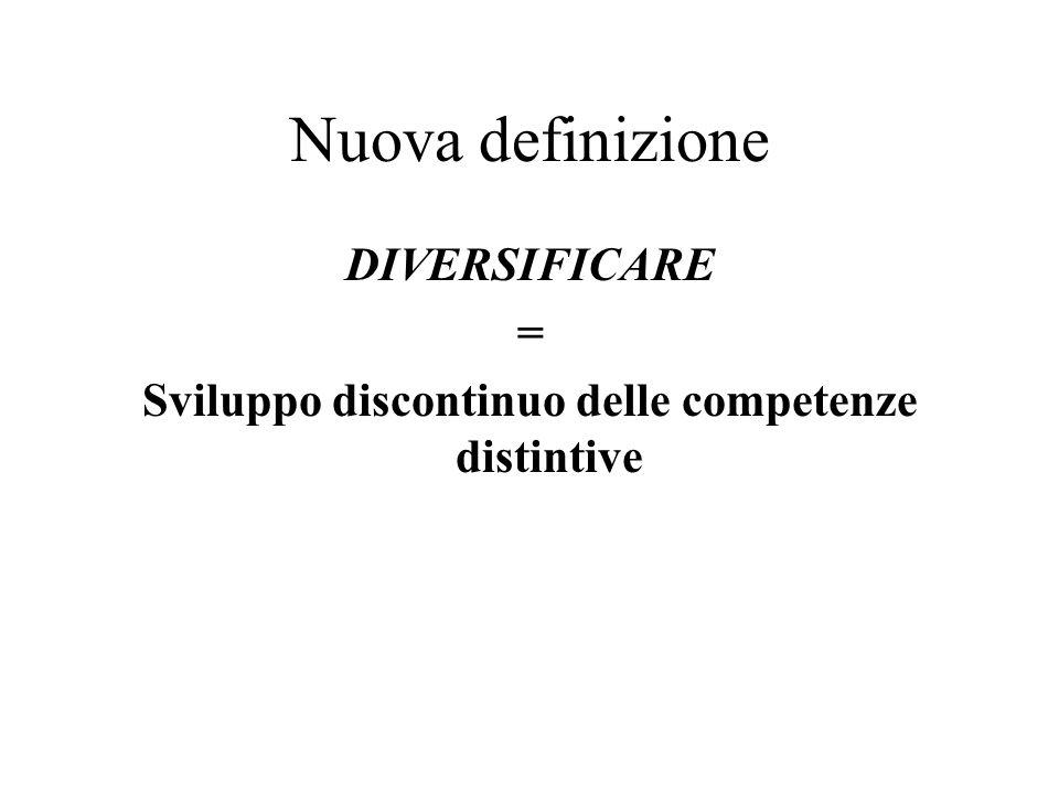 Nuova definizione DIVERSIFICARE = Sviluppo discontinuo delle competenze distintive