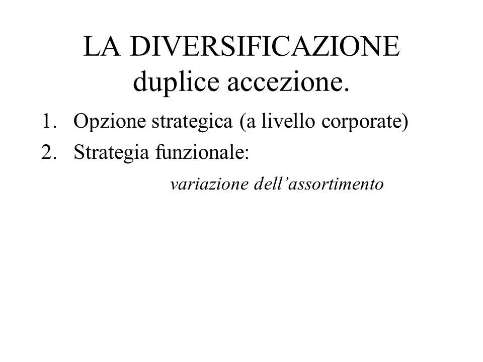LA DIVERSIFICAZIONE duplice accezione. 1.Opzione strategica (a livello corporate) 2.Strategia funzionale: variazione dellassortimento