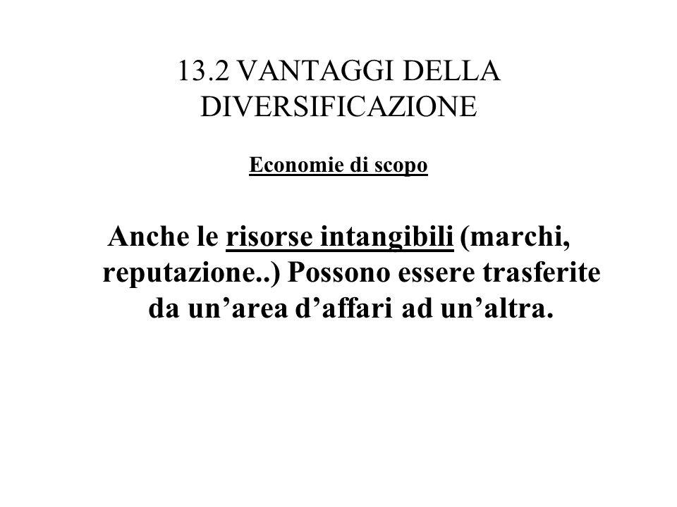 13.2 VANTAGGI DELLA DIVERSIFICAZIONE Economie di scopo Anche le risorse intangibili (marchi, reputazione..) Possono essere trasferite da unarea daffar