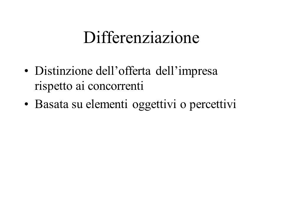 Differenziazione Distinzione dellofferta dellimpresa rispetto ai concorrenti Basata su elementi oggettivi o percettivi